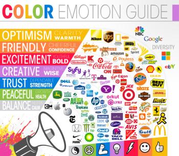 I colori dei vari brand
