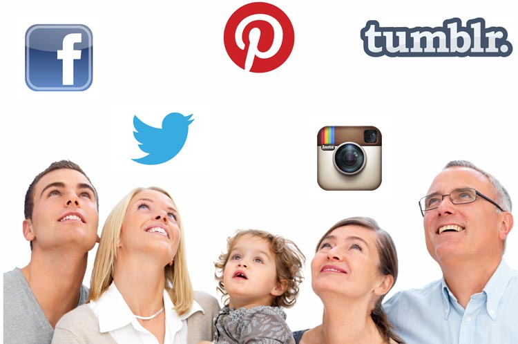 Un ritratto degli utenti dei social media